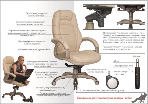 Как сделать так чтобы кресло не скрипело